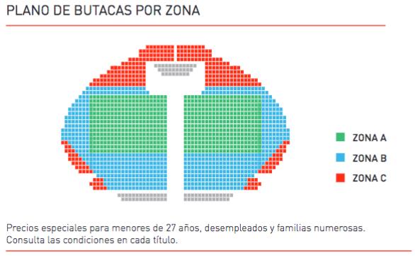 Plano butacas Opera