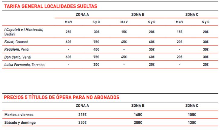 Precios localidades sueltas Opera